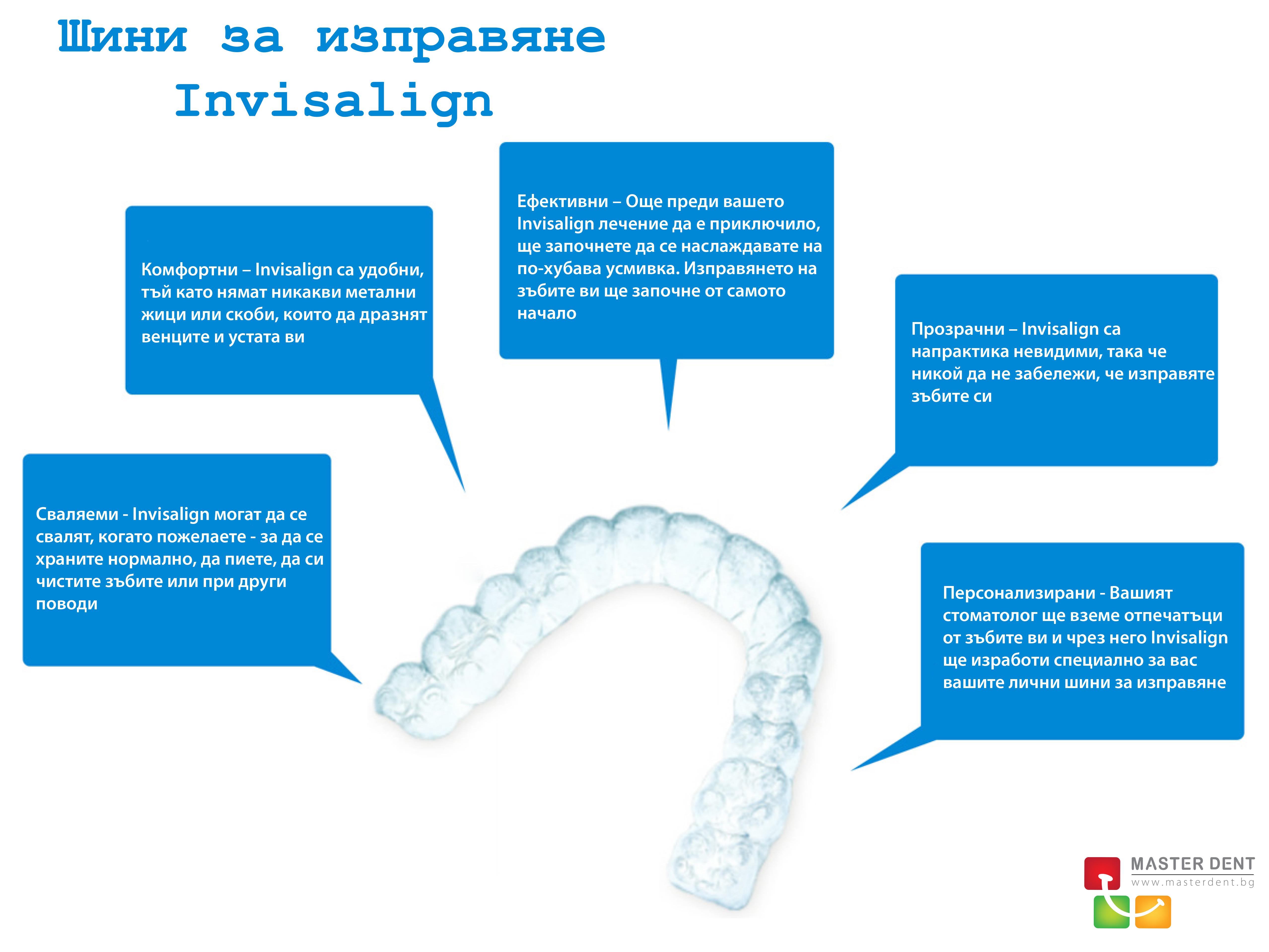 invisalign-teeth